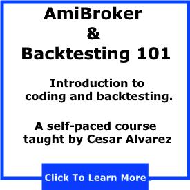 AmiBroker – Alvarez Quant Trading
