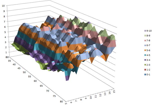 ConnorsRSI Strategy: Sensitivity Analysis – Alvarez Quant Trading