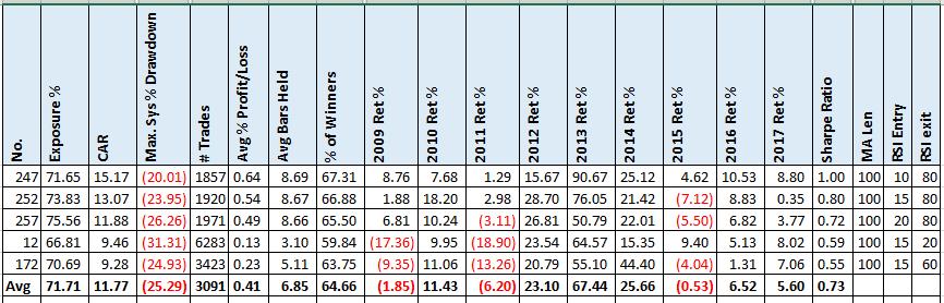 Mean Reversion Entry Timing – Alvarez Quant Trading