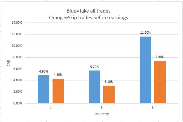Mean Reversion – Alvarez Quant Trading